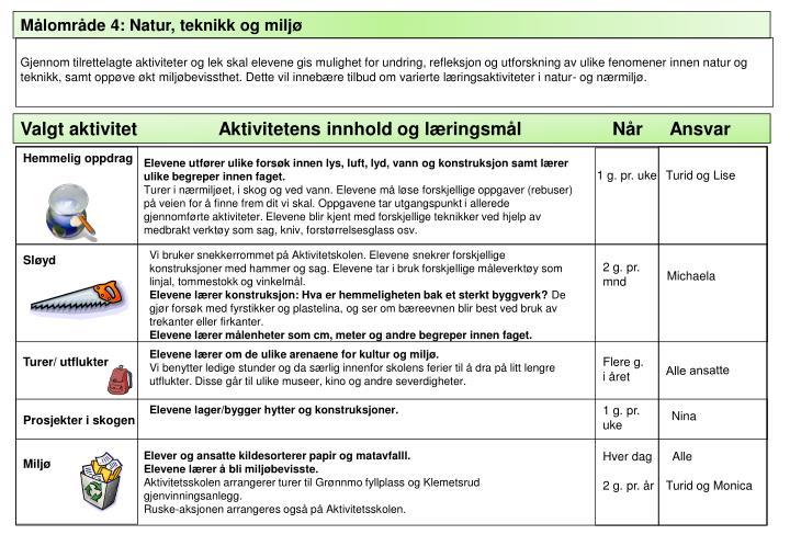 Målområde 4: Natur, teknikk og miljø