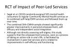 rct of impact of peer led services