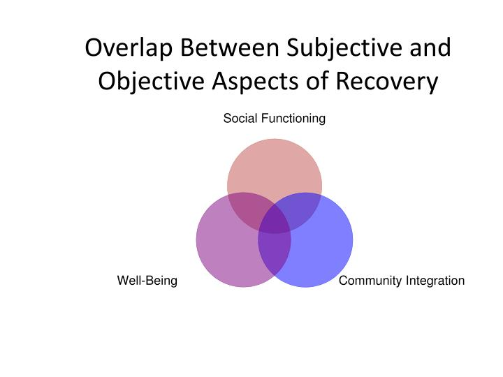 Overlap Between Subjective and Objective Aspects of Recovery