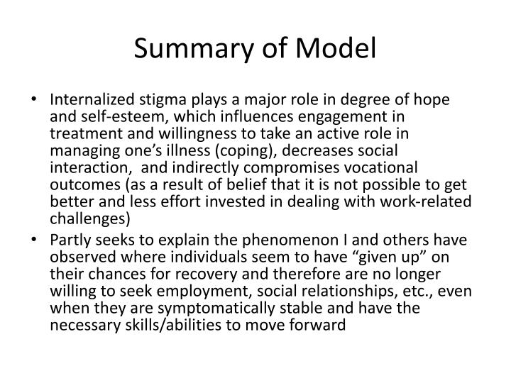 Summary of Model