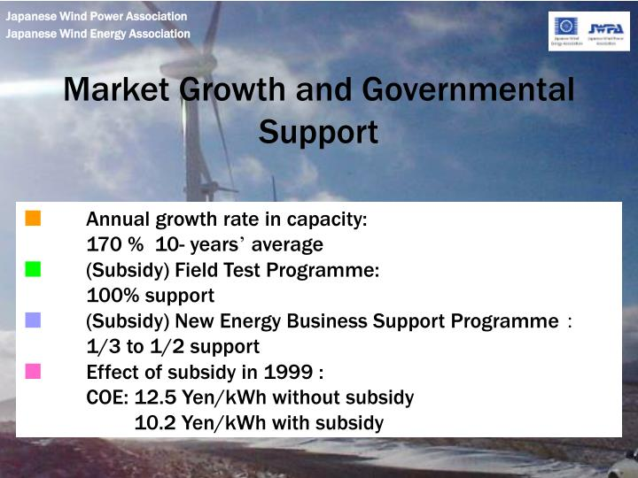 Market Growth and Governmental Support