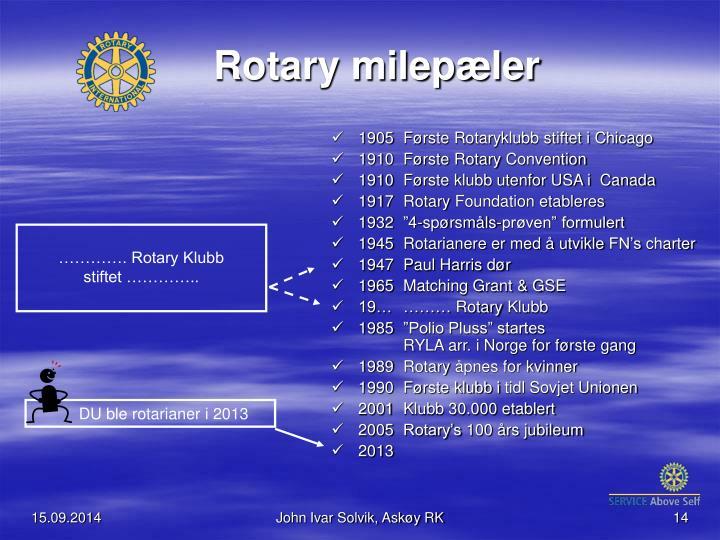 Rotary milepæler