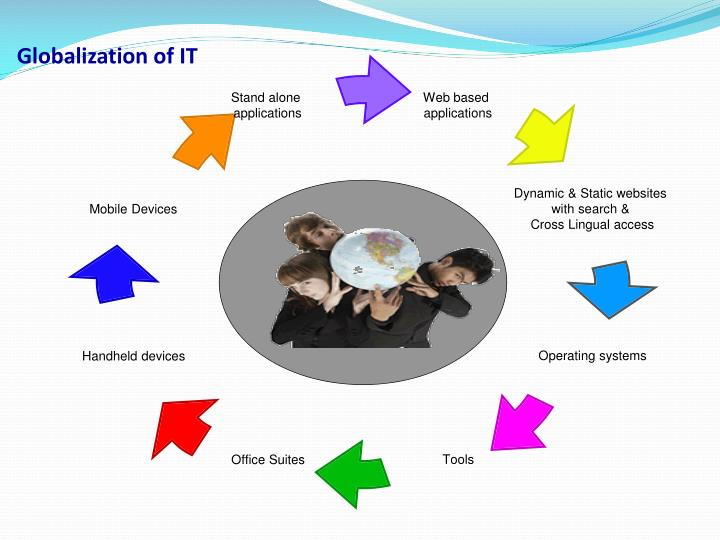 Globalization of IT