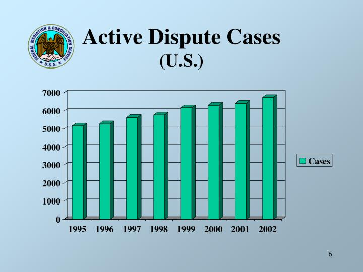 Active Dispute Cases