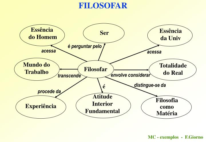 FILOSOFAR