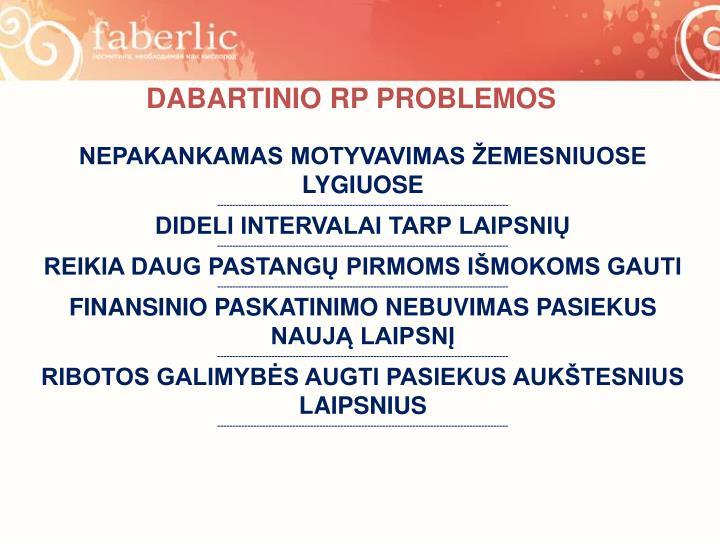 DABARTINIO RP PROBLEMOS