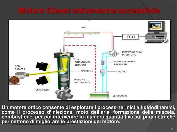 Motore Diesel otticamente accessibile