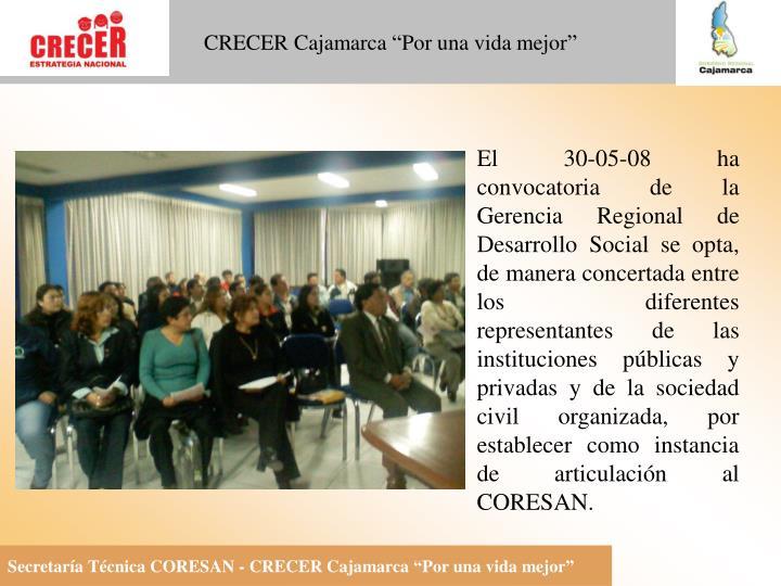 El 30-05-08 ha convocatoria de la Gerencia Regional de Desarrollo Social se opta, de manera concertada entre los diferentes representantes de las instituciones públicas y privadas y de la sociedad civil organizada, por  establecer como instancia de articulación al CORESAN.