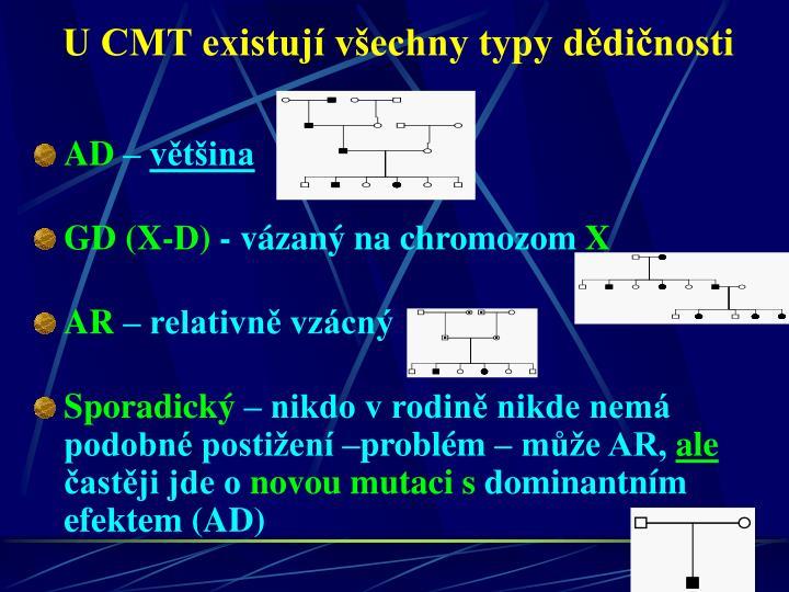 U CMT existují všechny typy dědičnosti