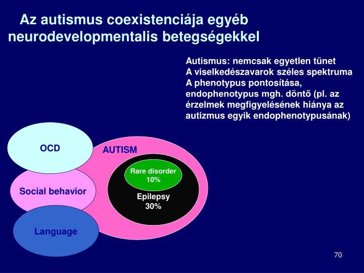 Az autismus coexistenciája egyéb