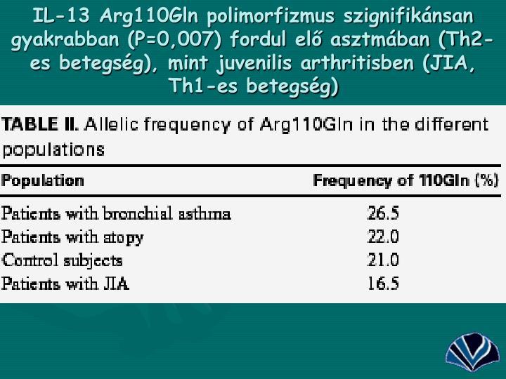 IL-13 Arg110Gln polimorfizmus szignifikánsan gyakrabban (P=0,007) fordul elő asztmában (Th2-es betegség), mint juvenilis arthritisben (JIA, Th1-es betegség)