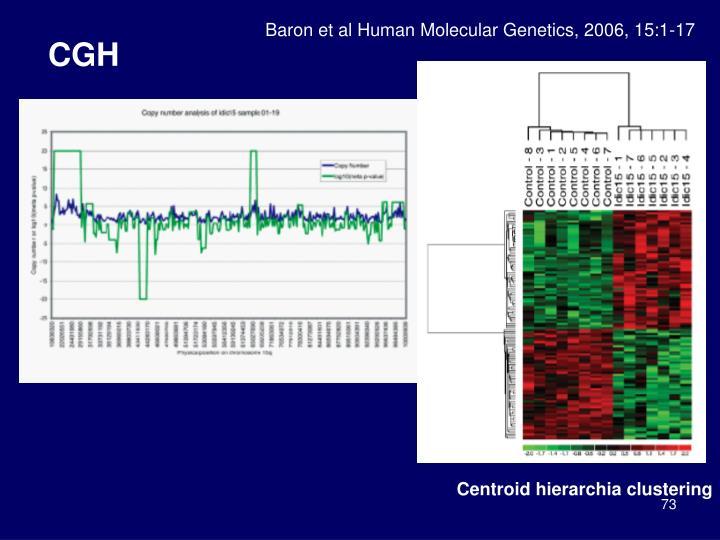 Baron et al Human Molecular Genetics, 2006, 15:1-17