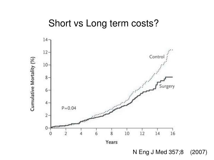 Short vs Long term costs?