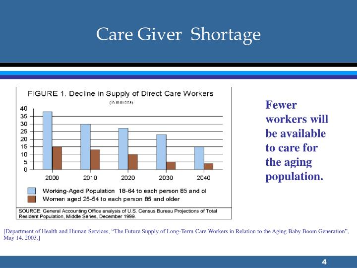 Care Giver  Shortage