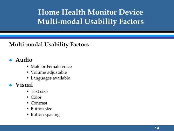 Home Health Monitor Device