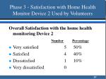 phase 3 satisfaction with home health monitor device 2 used by volunteers