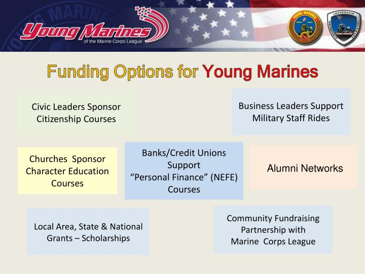 Funding Options for