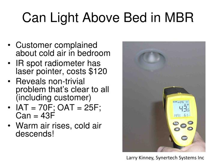 Can Light Above Bed in MBR