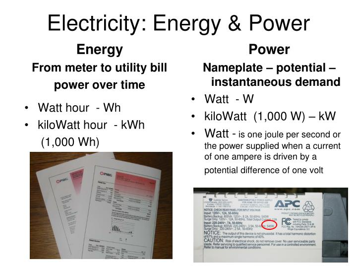 Electricity: Energy & Power