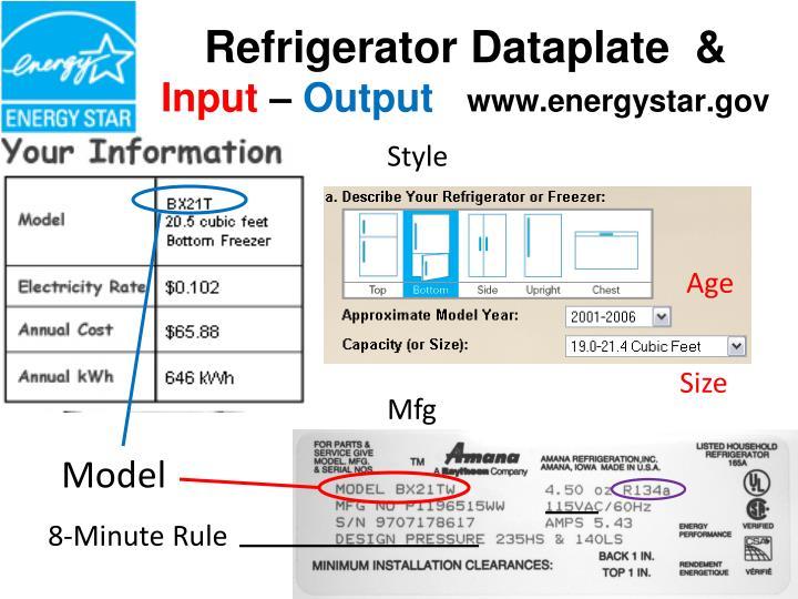 Refrigerator Dataplate  &