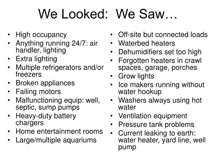 We Looked:  We Saw…