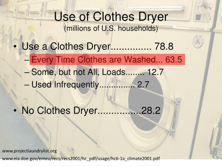 Use of Clothes Dryer