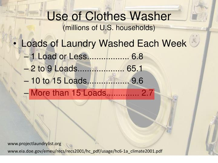 Use of Clothes Washer