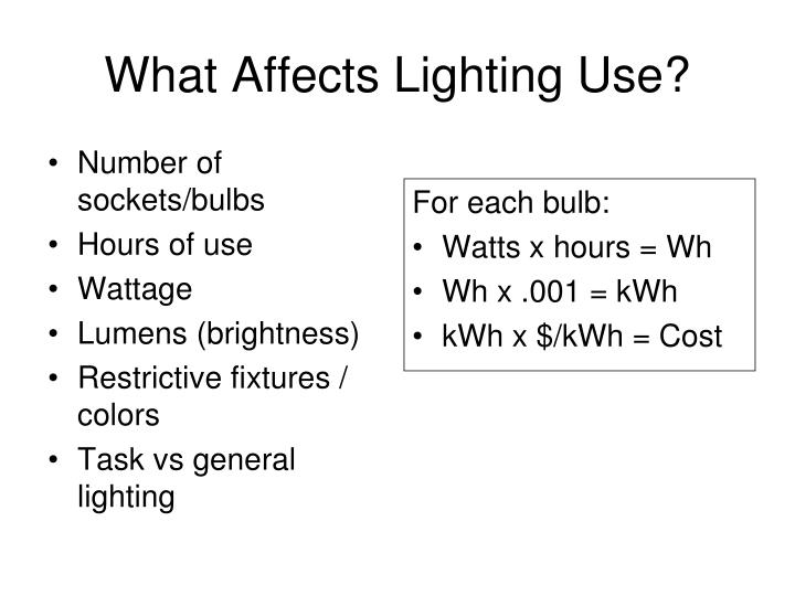 What Affects Lighting Use?