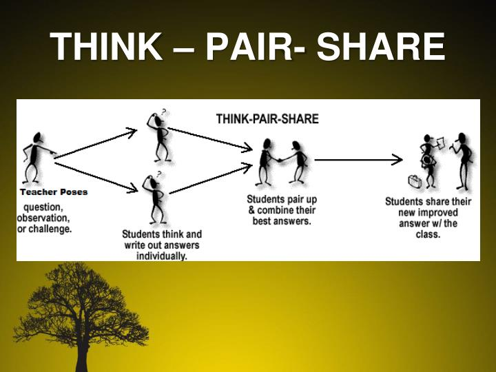 THINK – PAIR- SHARE