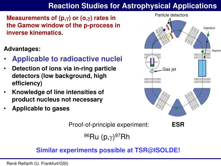 Reaction Studies for Astrophysical Applications
