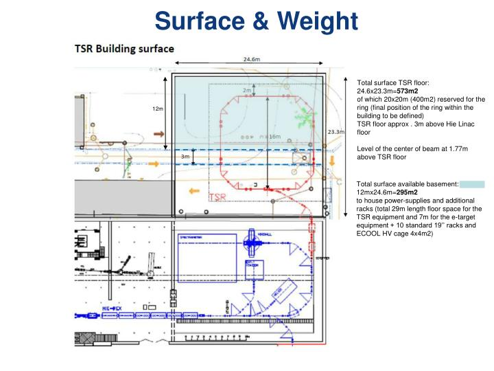 Surface & Weight