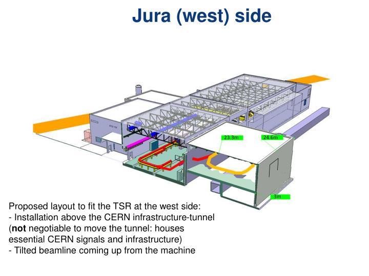 Jura (west) side