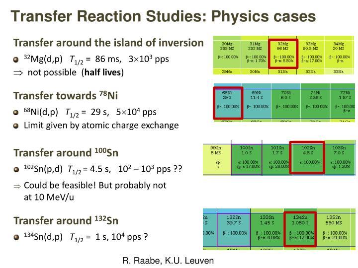 Transfer Reaction Studies: Physics cases
