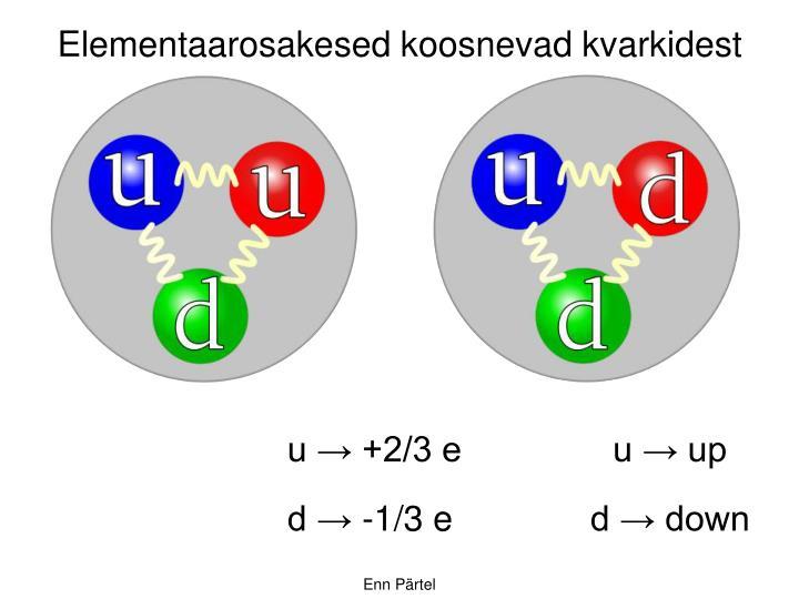Elementaarosakesed koosnevad kvarkidest