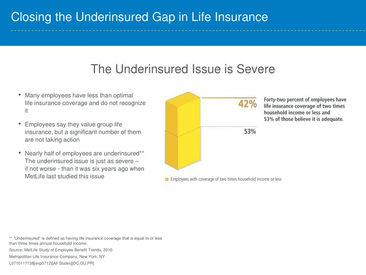 The Underinsured Issue is Severe