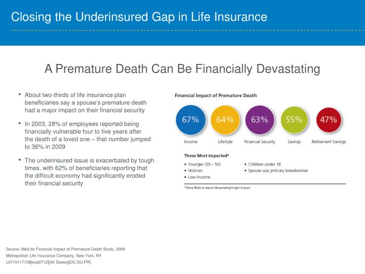 A Premature Death Can Be Financially Devastating