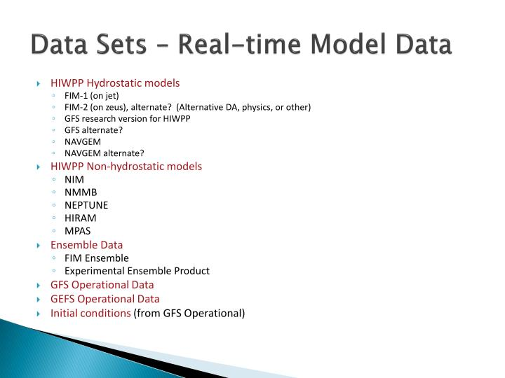 Data Sets – Real-time Model Data