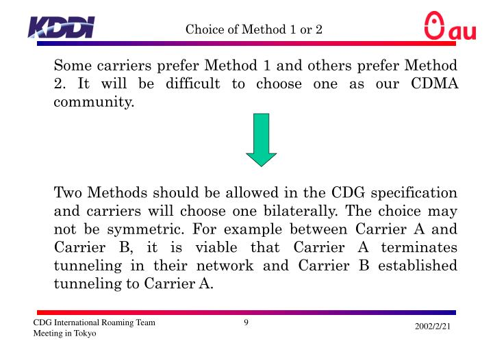 Choice of Method 1 or 2