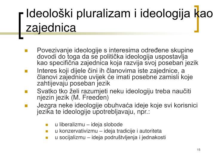 Ideološki pluralizam i ideologija kao zajednica