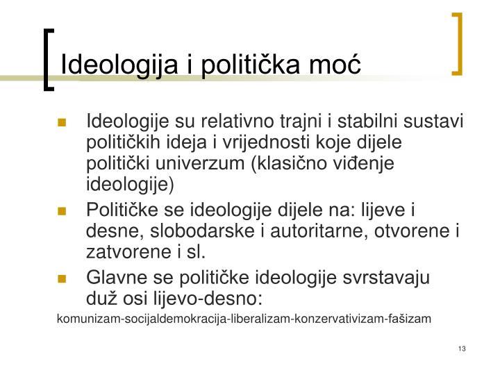Ideologija i politička moć