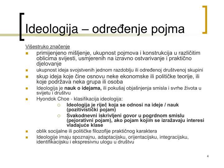 Ideologija – određenje pojma