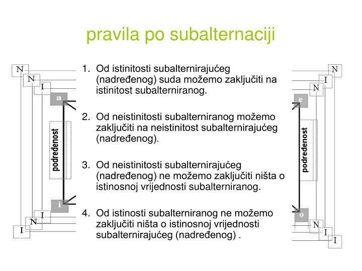 pravila po subalternaciji