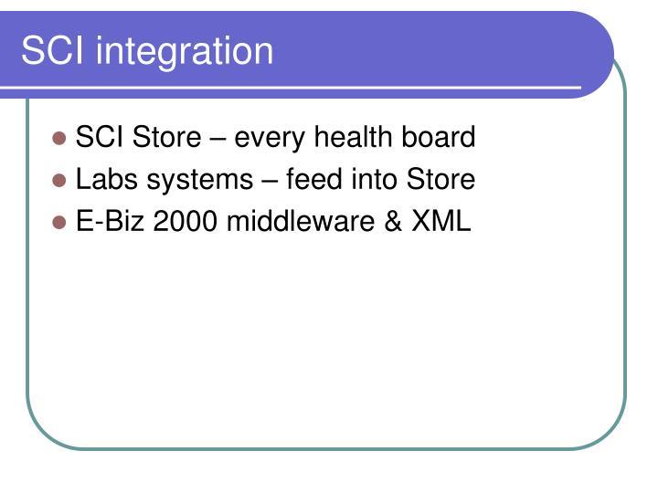 SCI integration