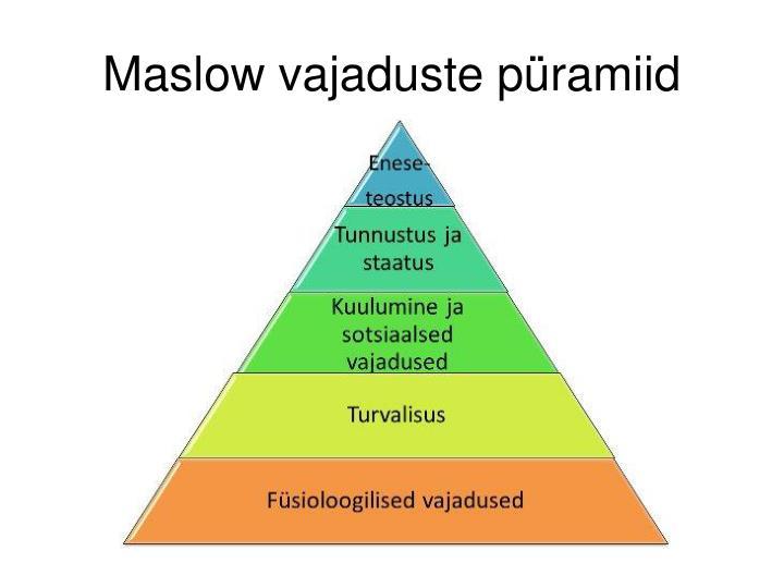 Maslow vajaduste püramiid