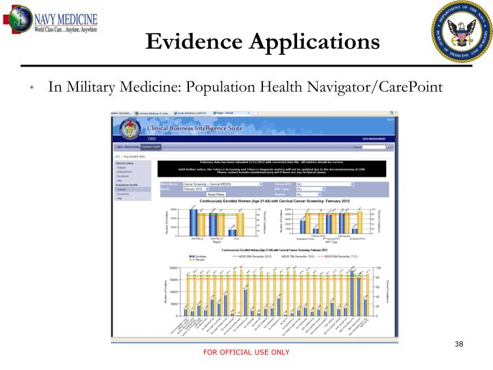 Evidence Applications