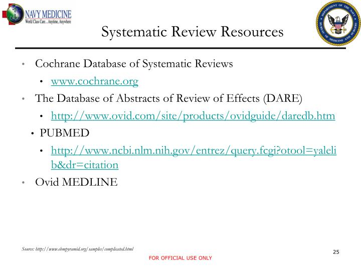 Systematic Review Resources