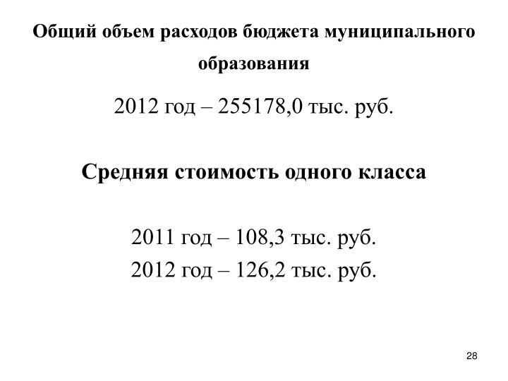 Общий объем расходов бюджета муниципального образования