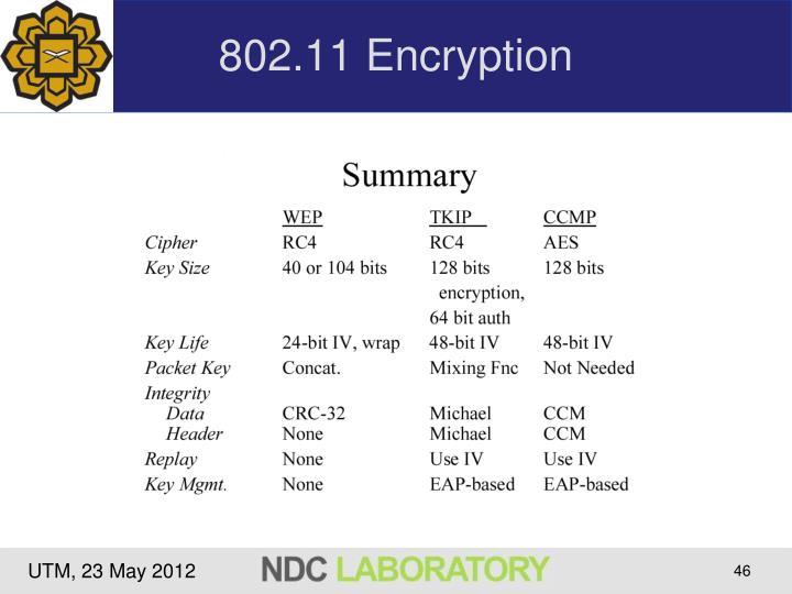 802.11 Encryption