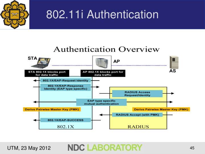 802.11i Authentication