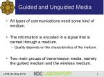 guided and unguided media